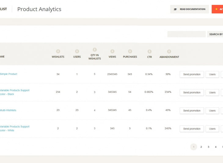 ti_woocommerce_wishlist_premium_analytics